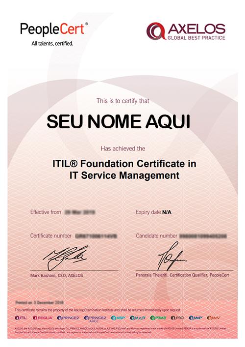 Certificado ITIL v3 Foundation